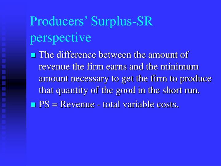 Producers' Surplus-SR perspective