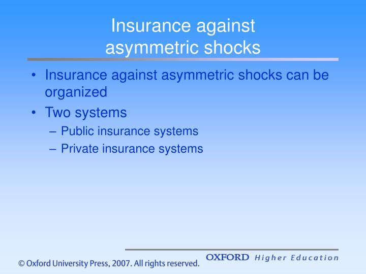 Insurance against