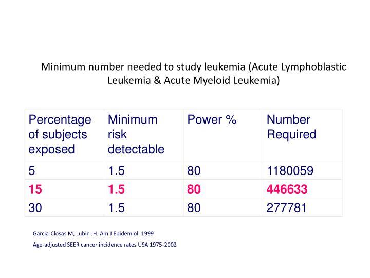 Minimum number needed to study leukemia (Acute Lymphoblastic Leukemia & Acute Myeloid Leukemia)