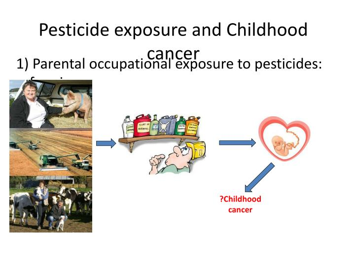 Pesticide exposure and Childhood cancer