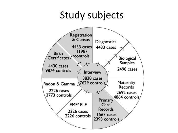 Study subjects