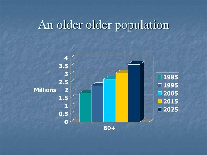 An older older population