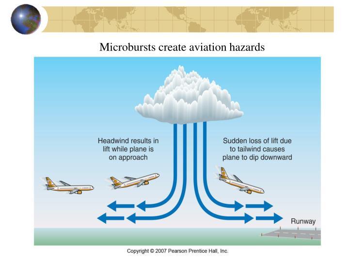 Microbursts create aviation hazards