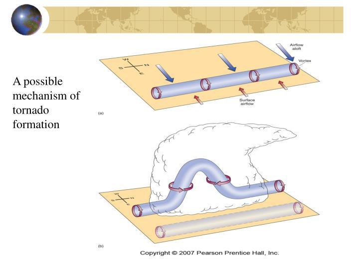 A possible mechanism of tornado