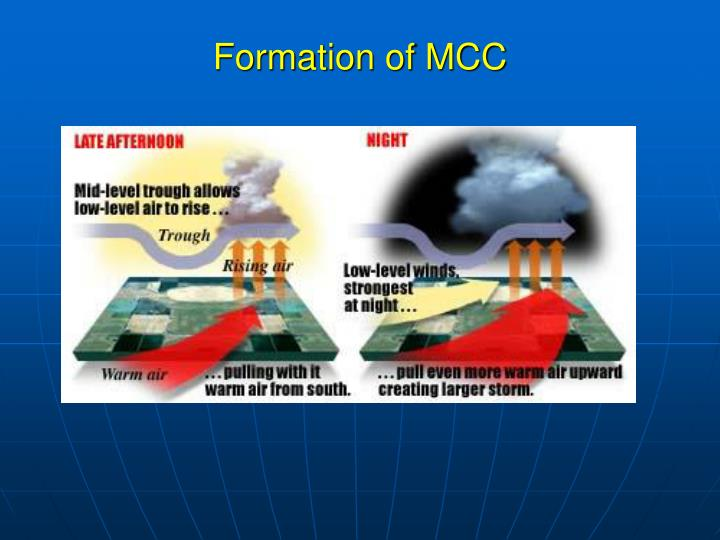 Formation of MCC