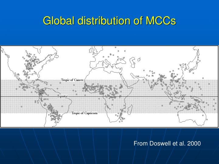 Global distribution of MCCs