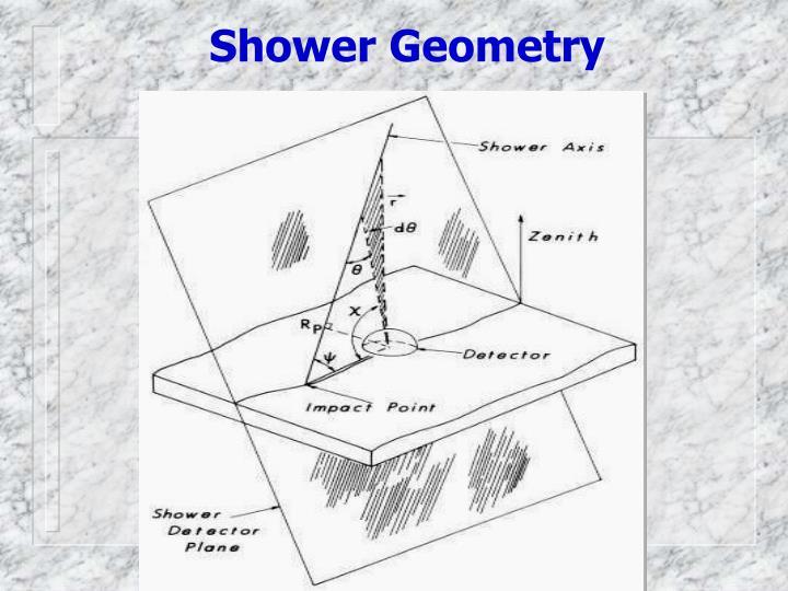 Shower Geometry