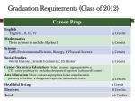 graduation requirements class of 20122
