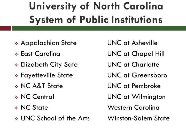 University of North Carolina System of Public Institutions