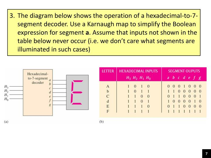 The diagram below shows the operation of a hexadecimal-to-7-segment decoder. Use a Karnaugh map to simplify the Boolean expression for segment