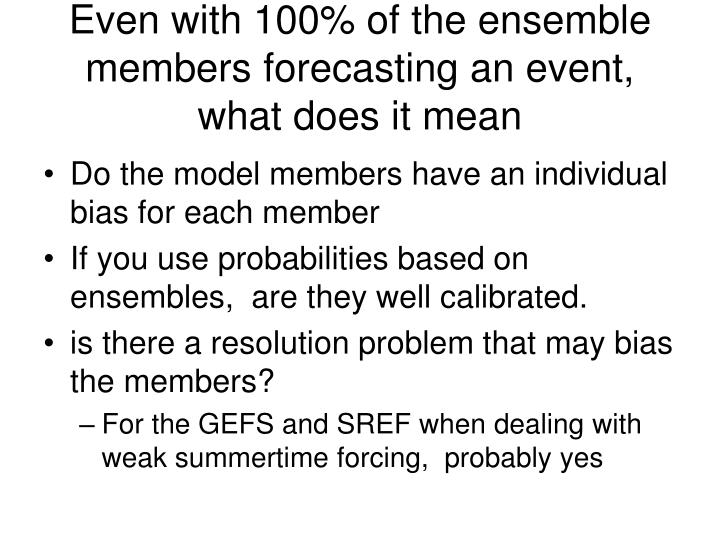 Even with 100% of the ensemble members forecasting an event,  what does it mean