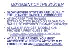movement of the system