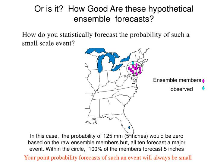 Or is it?  How Good Are these hypothetical ensemble  forecasts?