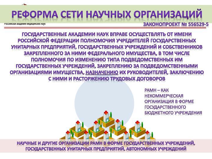 Реформа сети научных организаций