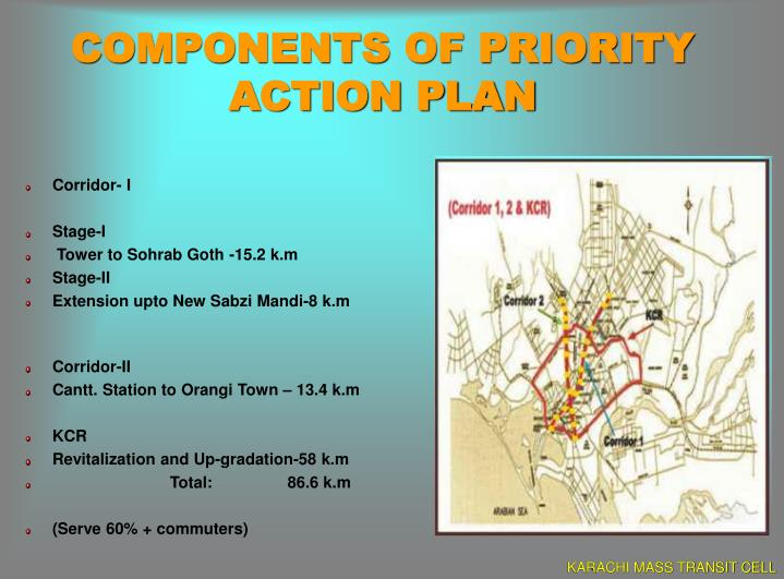 COMPONENTS OF PRIORITY