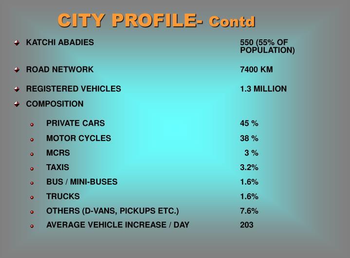 CITY PROFILE-