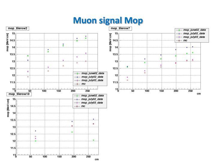 Muon signal Mop