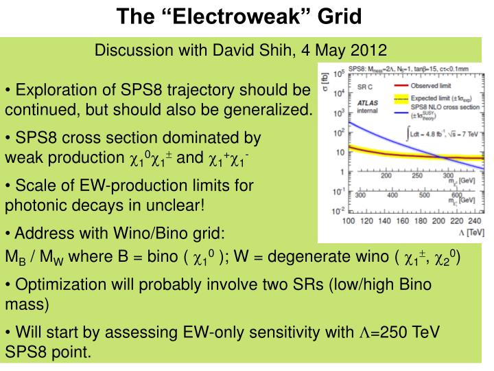 "The ""Electroweak"" Grid"
