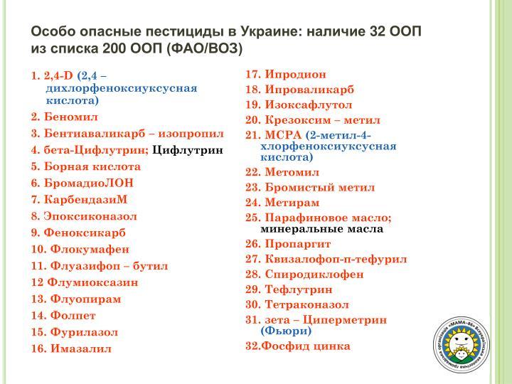 Особо опасные пестициды в Украине: наличие 32 ООП из списка 200 ООП (ФАО/ВОЗ)