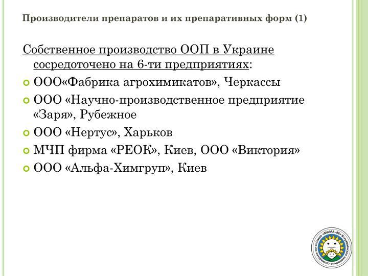 Производители препаратов и их препаративных форм (1)