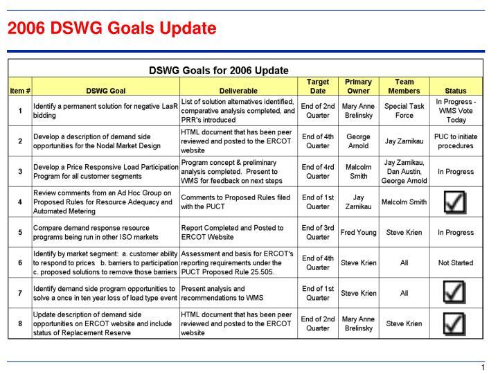 2006 DSWG Goals Update
