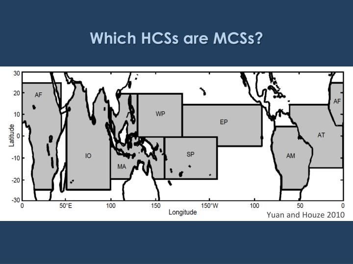 Which HCSs are MCSs?