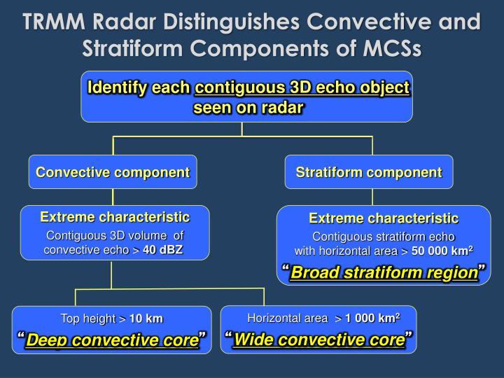 TRMM Radar Distinguishes Convective and Stratiform Components of MCSs