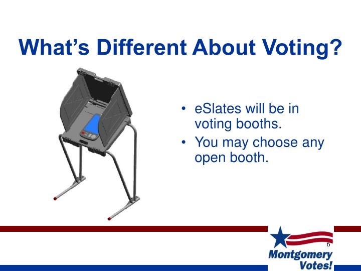 What's Different About Voting?