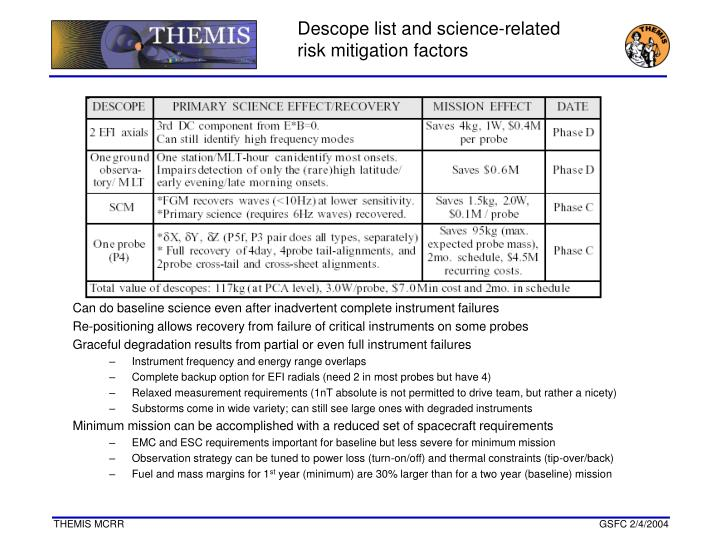 Descope list and science-related