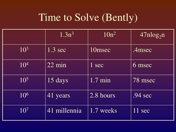 Time to Solve (Bently)