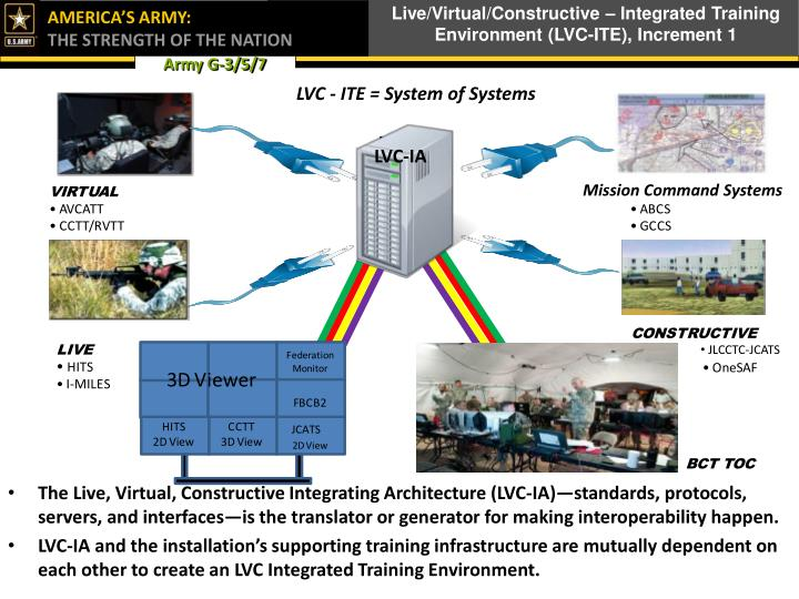 Live/Virtual/Constructive – Integrated Training Environment (LVC-ITE), Increment 1