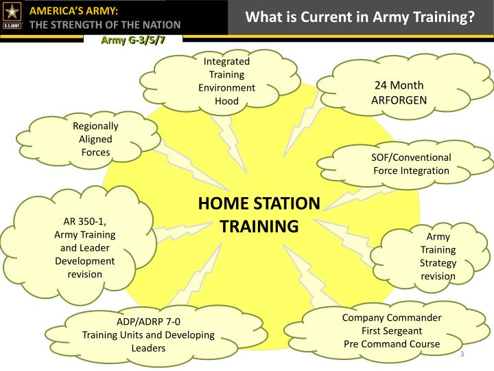 What is current in army training