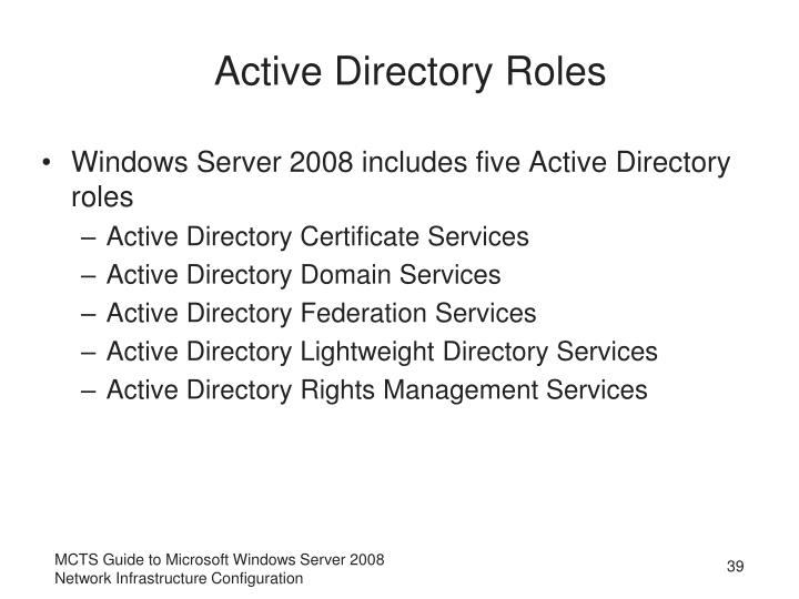 Active Directory Roles