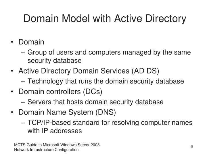 Domain Model with Active Directory