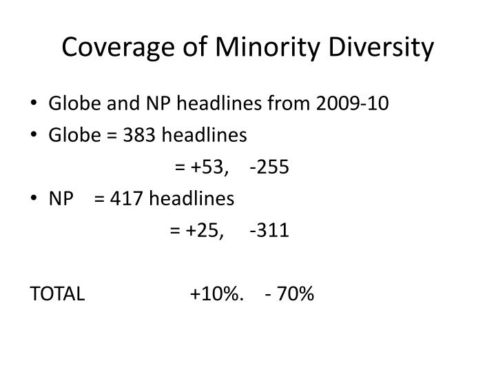 Coverage of Minority Diversity