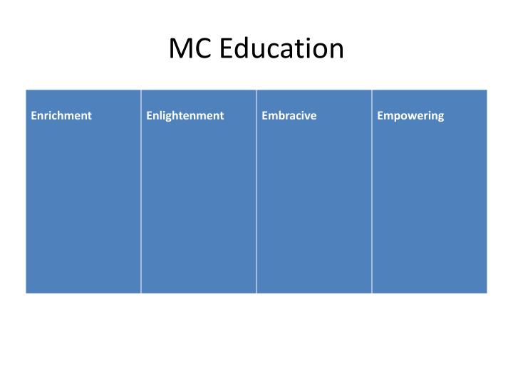 MC Education