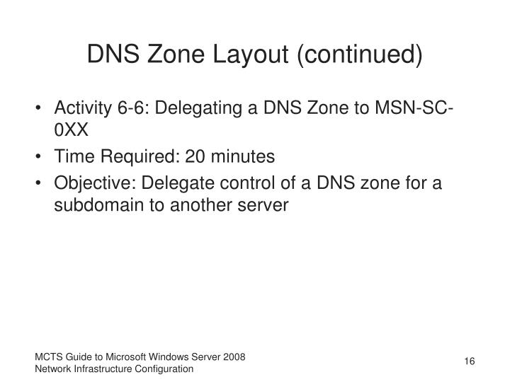 DNS Zone Layout (continued)