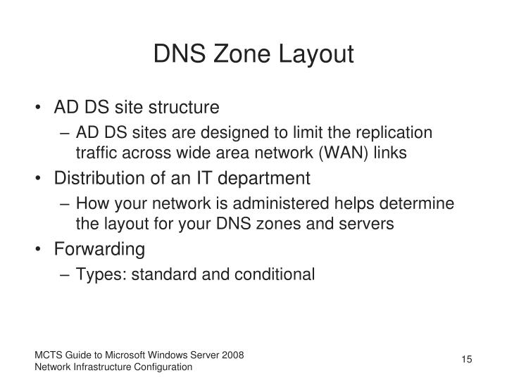 DNS Zone Layout