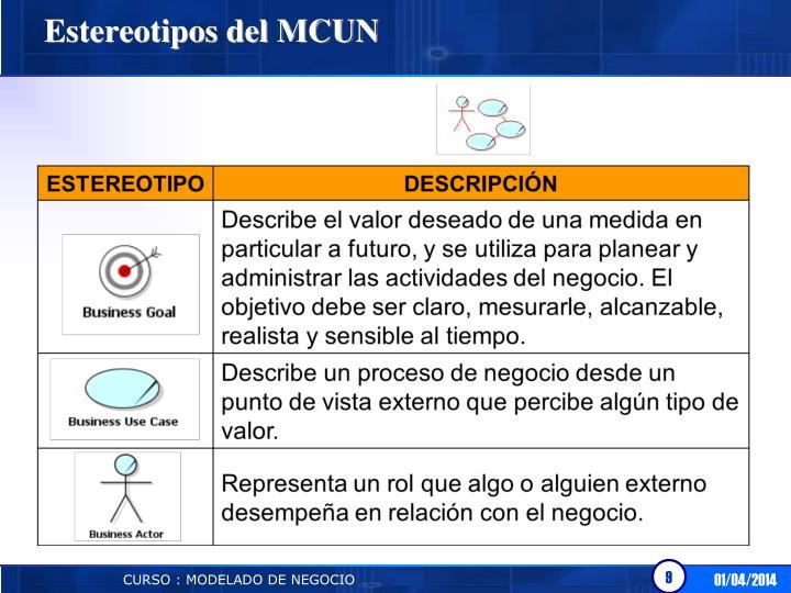 Estereotipos del MCUN