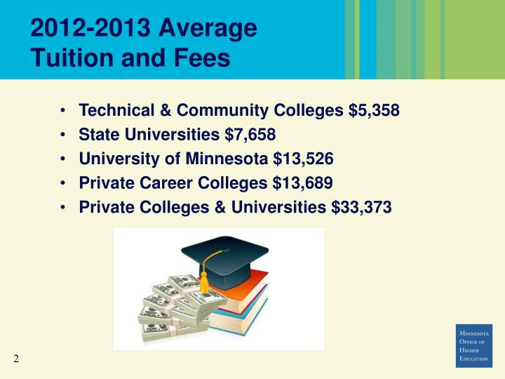 2012-2013 Average Tuition and Fees