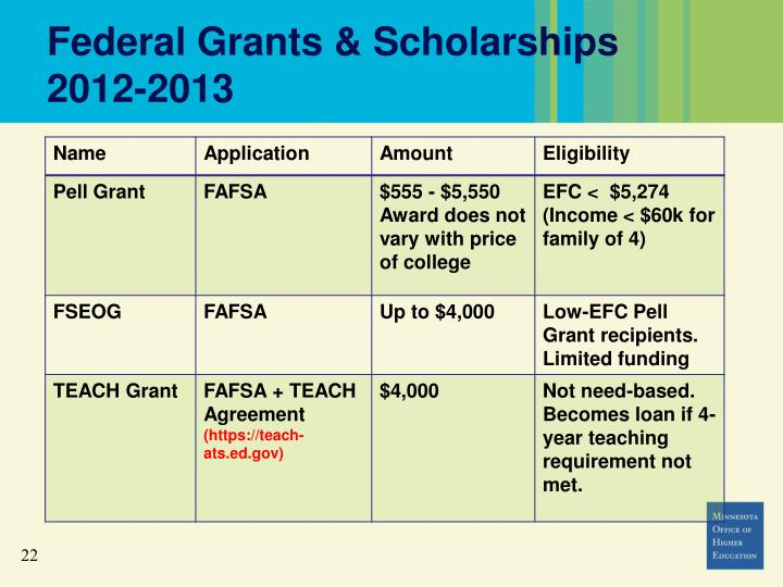 Federal Grants & Scholarships