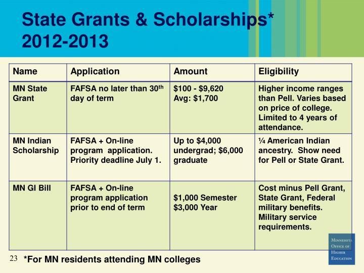 State Grants & Scholarships*