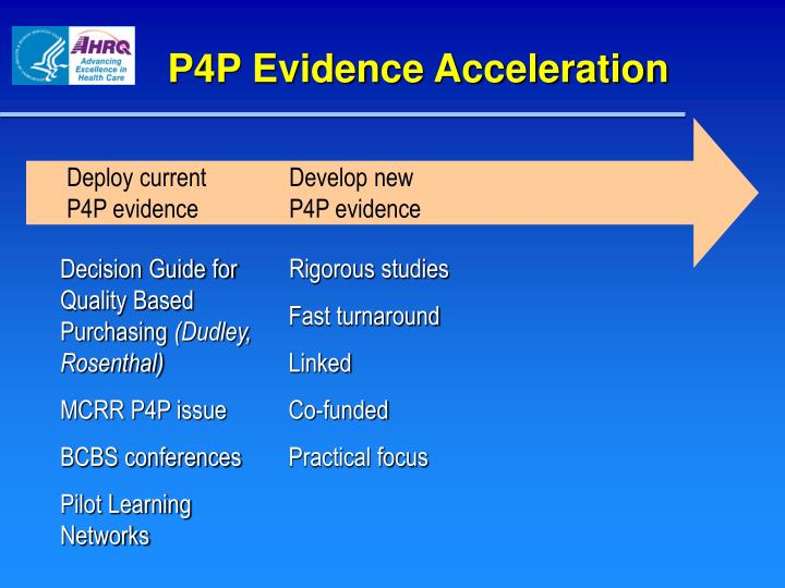 Deploy current P4P evidence