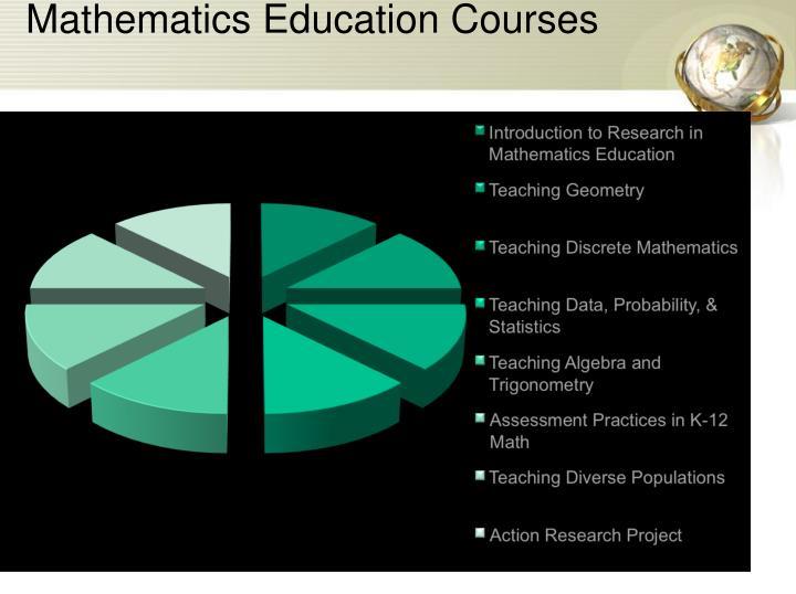 Mathematics Education Courses