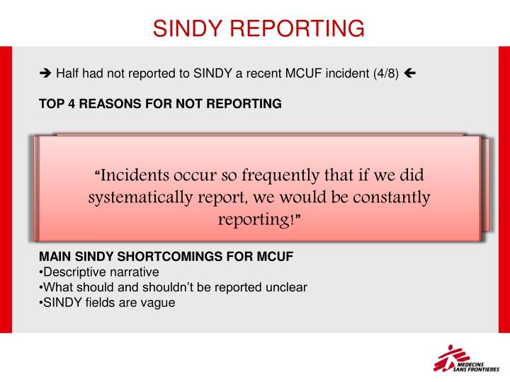 SINDY REPORTING