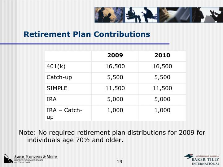 Retirement Plan Contributions