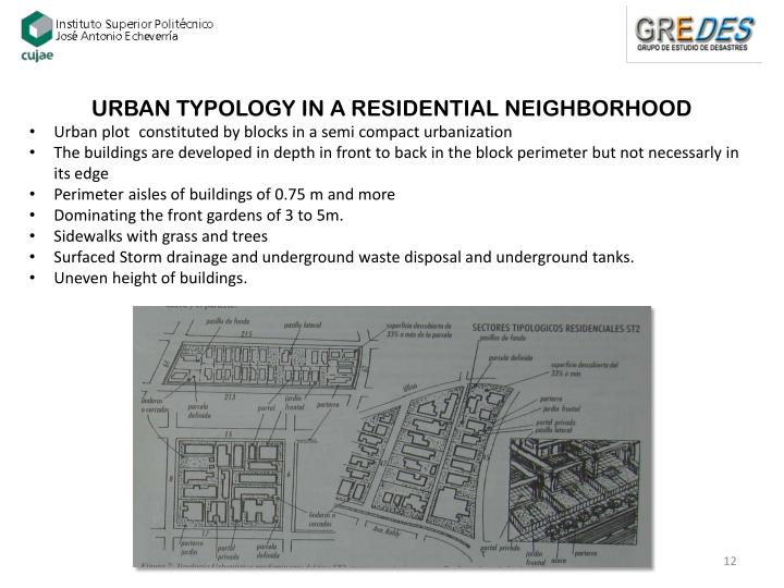 URBAN TYPOLOGY IN A