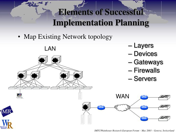 Elements of Successful Implementation Planning