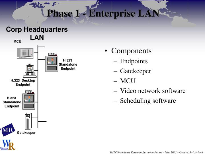 Phase 1 - Enterprise LAN