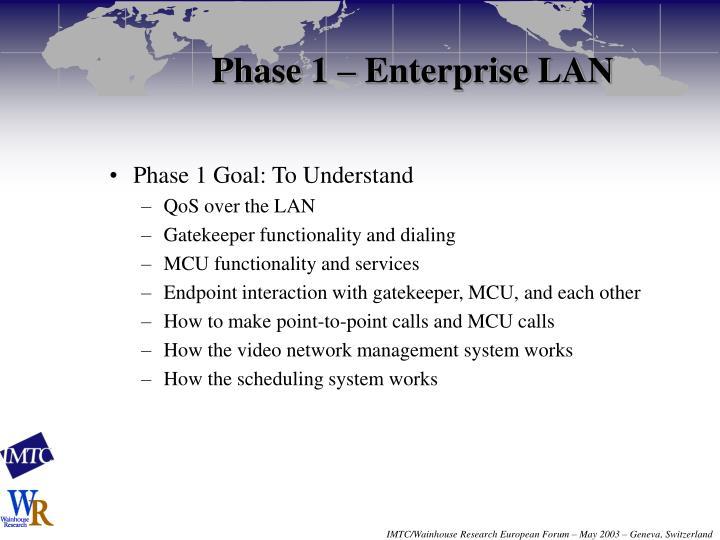 Phase 1 – Enterprise LAN